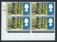 1996 Landscapes 4d (Ord) Dot Cylinder - Mint